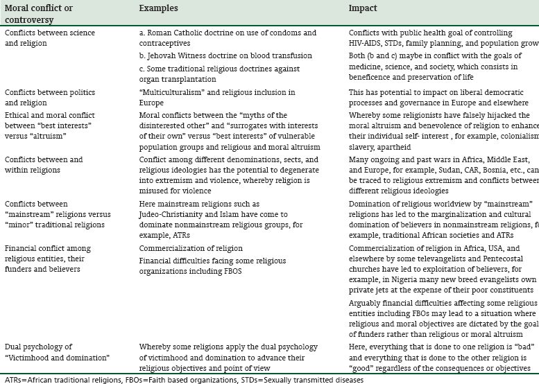 moral issues facing ethics in africa politics essay This essay will discuss some of the ethical issues raised by african great  the  african apes, chimpanzees, gorillas, and bonobos are all  throughout the  period of extreme political upheaval and violence,  as this paper has indicated , there are a wide array of ethical issues facing african great ape field.